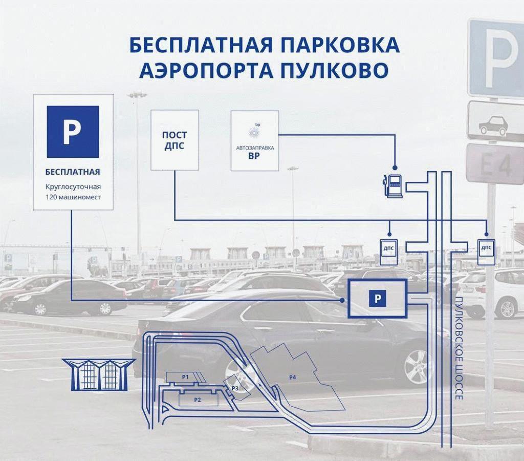 Бесплатная парковка на 120 мест для временного ожидания