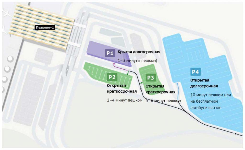 Схема парковок Пулково с описанием